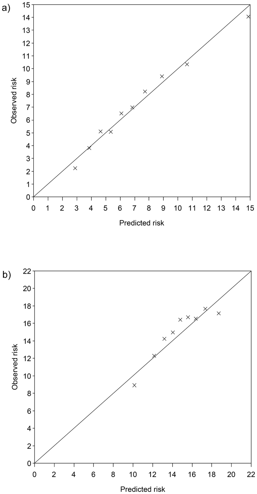 medium resolution of diagram of tenths schema diagram databasediagram of tenths wiring diagram centre diagram of tenths