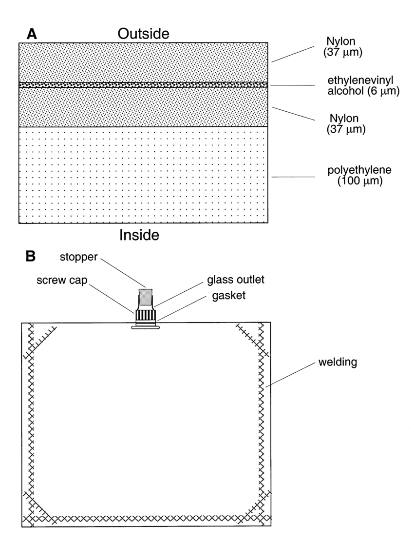 hight resolution of bag for anoxic incubation of sediment a cross section of laminated plastic film