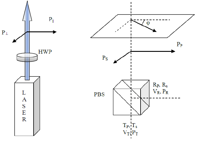 Schematic of the signal power components for the lidar