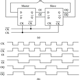 Schematic circuit diagram of the ( a ) conventional DP4T