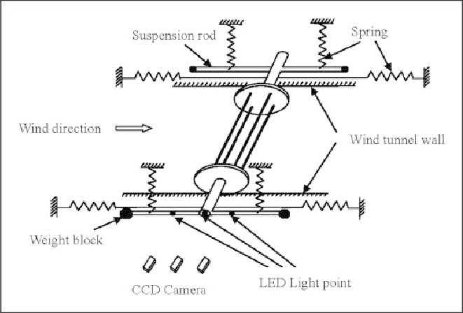 Schematic view of wind-tunnel test for galloping of iced