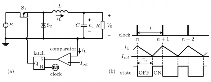 Valley current controlled buck converter: (a) circuit