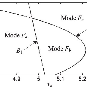 (PDF) Dynamical Effects of Equivalent Series Resistance of