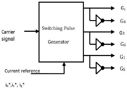 Block Diagram Maker – The Wiring Diagram