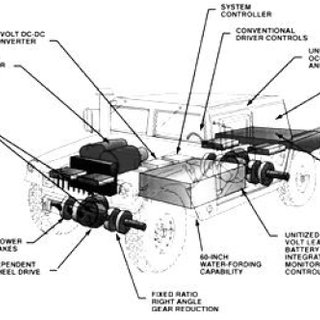 Layout of the AECV (All-Electric Combat Vehicle) [ Colyer