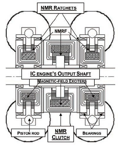 Transmission drum that consists of an outer NMR rotary