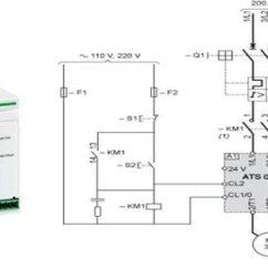 Soft Starter Wiring Diagram Schneider 2003 Lincoln Navigator Engine Ats01n125ft [7] 2) Ats22d47q-schneider Soft... | Download Scientific ...