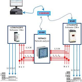 soft starter wiring diagram traxxas t maxx parts ats01n125ft 7 2 ats22d47q schneider information block application monitoring electrical parameters start engine