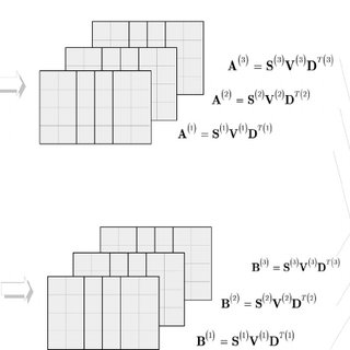 (PDF) Multidimensional data classification with chordal