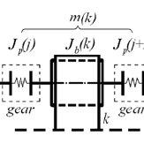 Scheme of load distribution on the conveyor belt