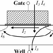 (PDF) Methods for Power Minimization in Modern VLSI Circuits