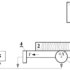(PDF) Cutting forces by peripheral cutting of low density