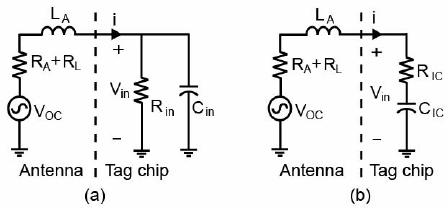 Development of long-range UHF-band RFID tag chip using