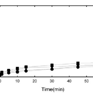 (PDF) The Efficiency of Fe Removal for Pyrophyllite by