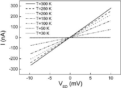 (a) Representative transmission electron microscopy (low