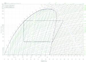 Diagram Ph of R22 [60] | Download Scientific Diagram
