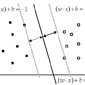 (PDF) Evolutionary strategies for hyperparameters of