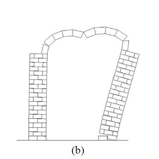 Collapse mechanism of different masonry structures under