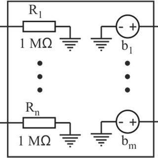 Common symbols for the basic logic gates and combinational
