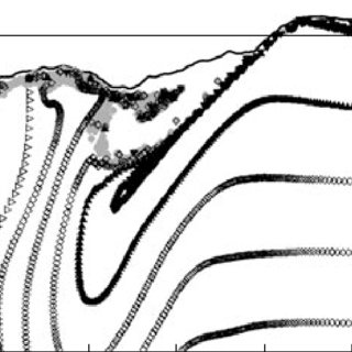 (PDF) Numerical Modeling of the Largest Terrestrial