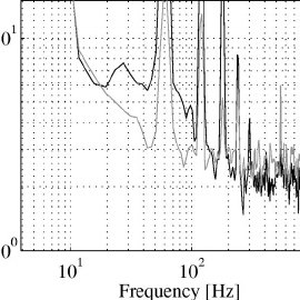 A BLIP detector. The ionization-electrode breaks are
