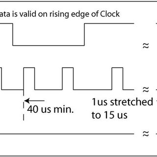 Block diagram for wireless deflection monitoring system of