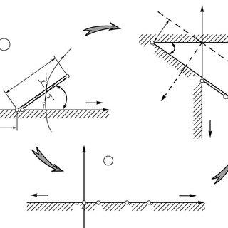 Scheme for solving the Riemann-Hilbert boundary-value