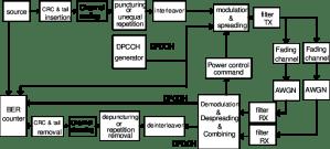 Block Diagram – Page 2 – The Wiring Diagram – readingrat
