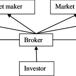 (PDF) Rolling Spot Forex Trading