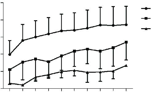 Protein intake in PICU patients. PICU, pediatric intensive