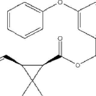 Effect of decreasing black liquor dry solids content on