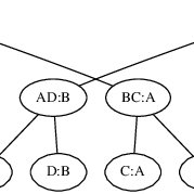 Standard radar-frequency letter-band nomenclature