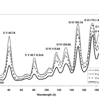(PDF) Imaging Transmission Grating Spectrometer for