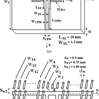 Slot antenna on ground plane backed by cavity with loading