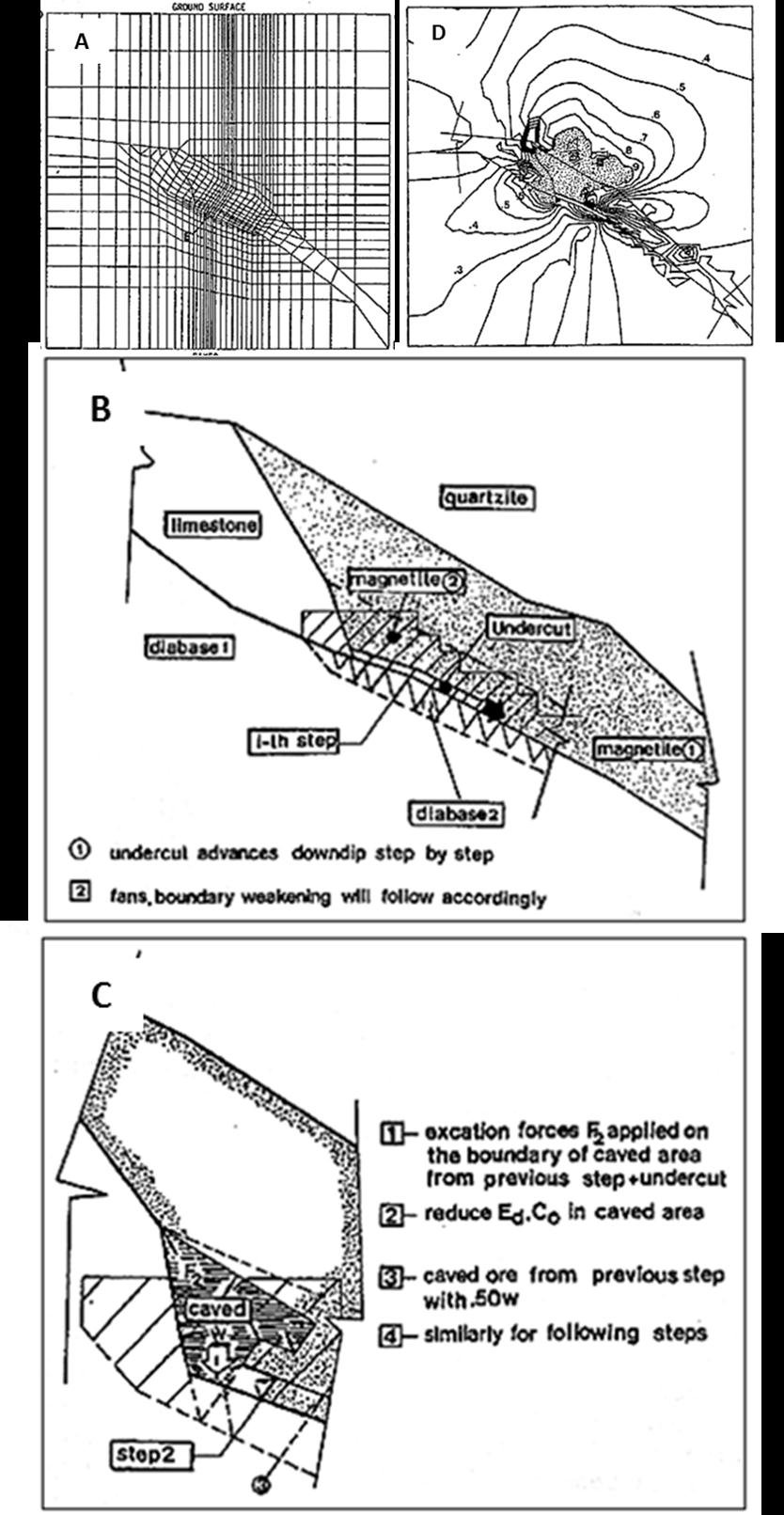 medium resolution of development of two dimensional numerical modelling approaches for cave download scientific diagram