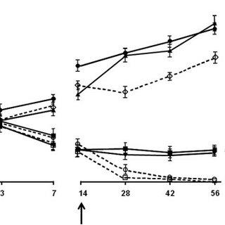 Iodine antioxidant power. The antioxidant capacity of