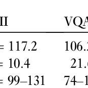 (PDF) Psychological Testing of Sign Language Interpreters