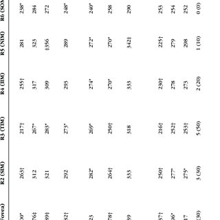 Gly897Glu substitution in the type IV collagen 4 chain in