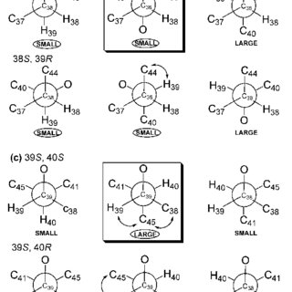 Scheme 4.3 Solution phase functionalization and peptide