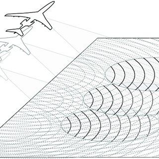 (PDF) TOPICAL REVIEW: Problems in synthetic-aperture radar