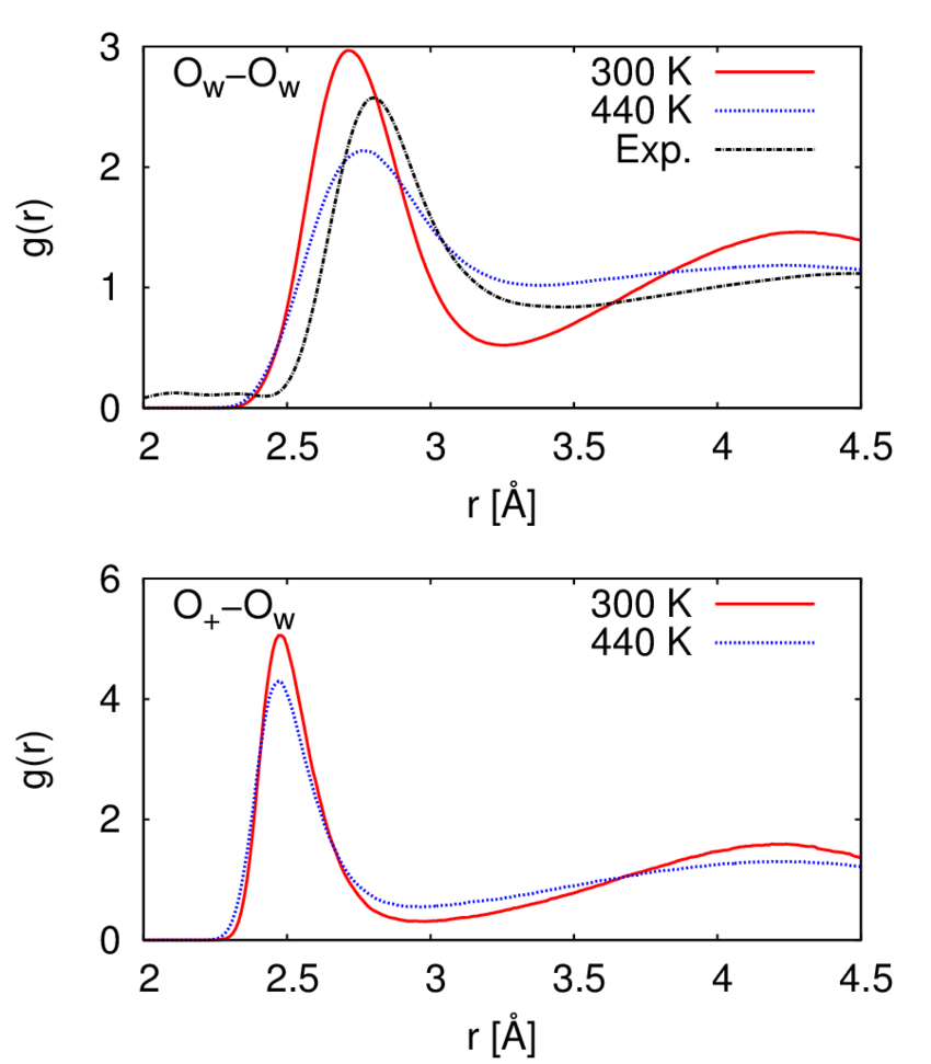 hight resolution of radial distribution functions between water oxygen atoms o w o w and between the hydronium