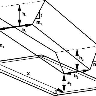 (PDF) Discretization of Integral Equations Describing Flow