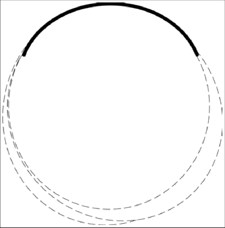 The thick line represents the shape of the polar aspect of