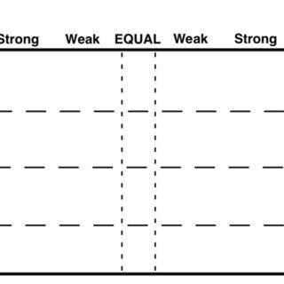 (PDF) Measuring and Evaluating Workload: A Primer