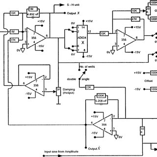 (PDF) The Duffing oscillator: A precise electronic analog