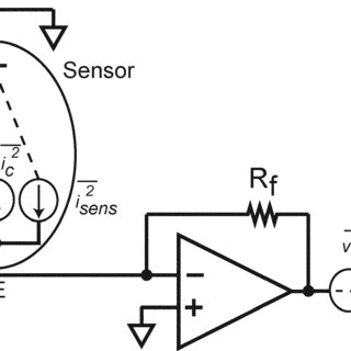 Pseudo-differential potentiostat schematic and control