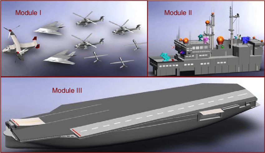 aircraft carrier diagram spaceship cutaway geometry based domain decomposition of the