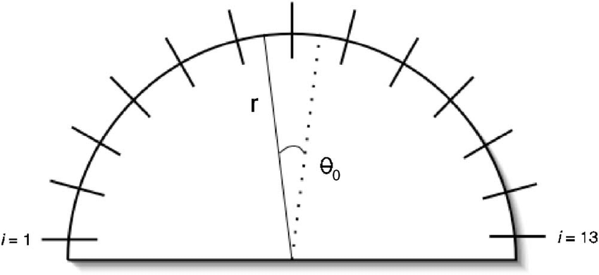 Diagram depicting microphone spacing on a semicircular