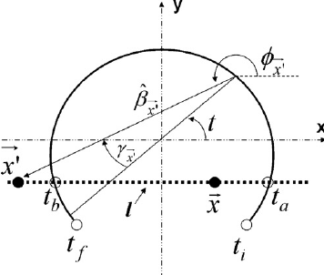 Exact fan-beam image reconstruction algorithm for