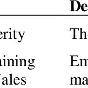 Glaser Grounded Theory Methodology Glaser's Grounded